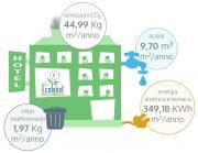 Ecolabel per il turismo, lo studio della Provincia Autonoma di Trento - AcquistiVerdi.it