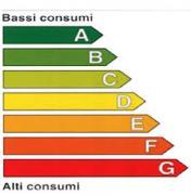Più chiara l'etichetta energetica degli elettrodomestici - AcquistiVerdi.it